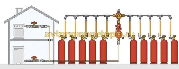 Отопление газовыми баллонами: отзывы и условия использования