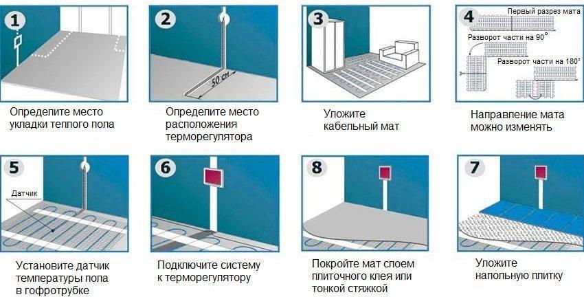 Инфракрасный теплый пол под плитку: недостатки и приимущества
