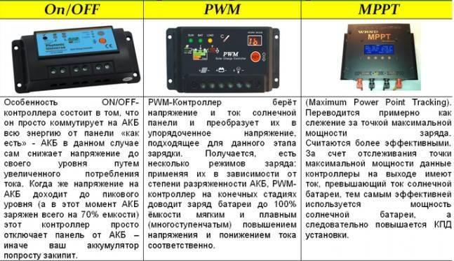 Принципы и схема работы контроллера заряда для солнечной батареи- vinur
