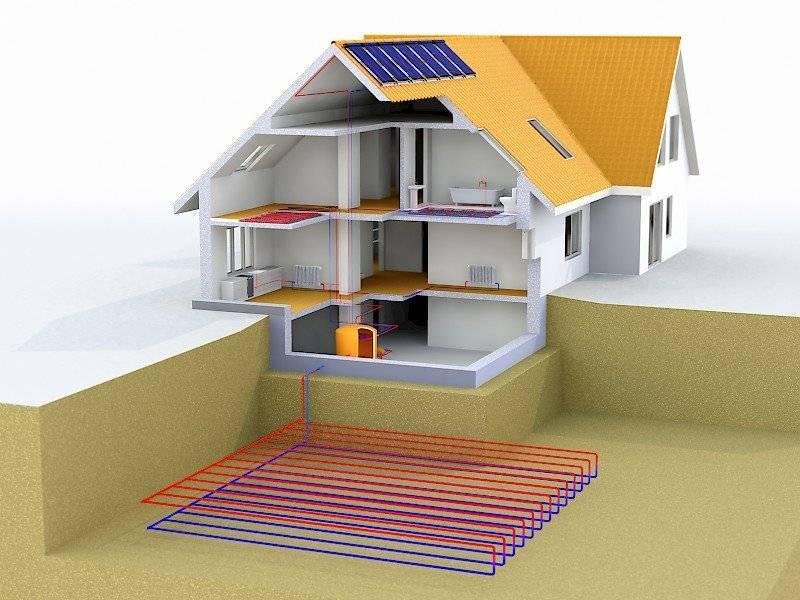Автономное газовое отопление частного дома: полный обзор