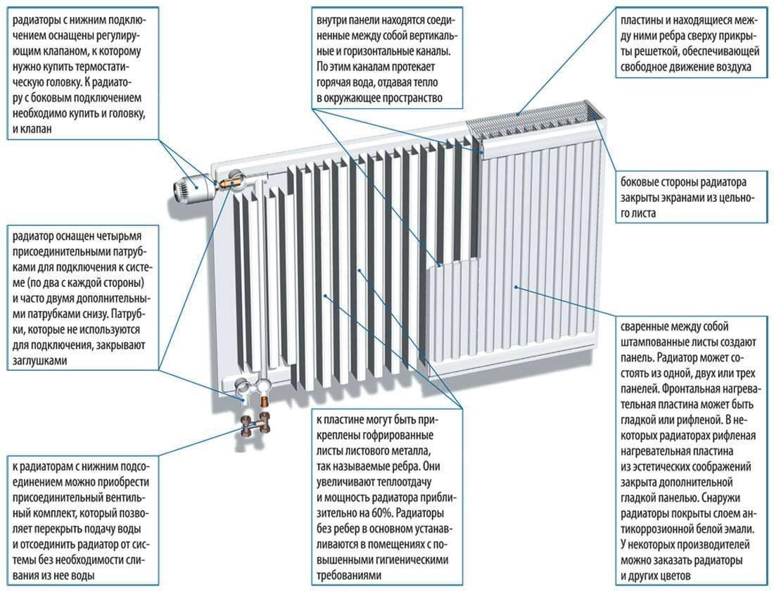 Как выбрать биметаллический радиатор отопления?