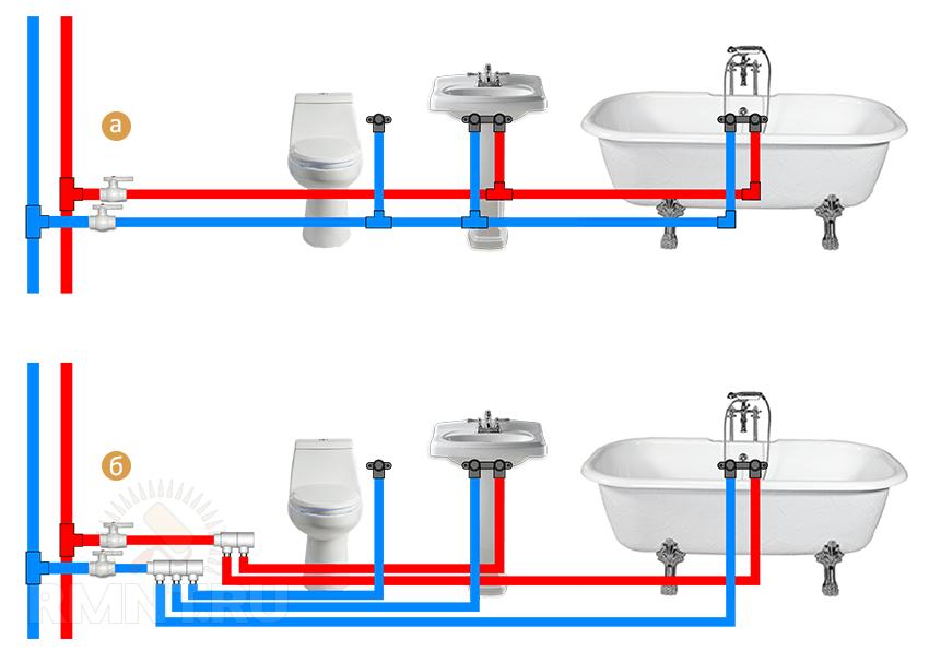 Коллекторная разводка труб водоснабжения в квартире: схема, как сделать своими руками