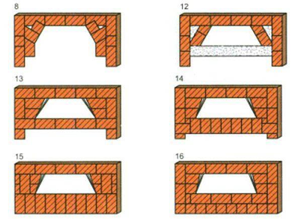 Кладка камина своими руками из кирпича: пошаговая инструкция, схемы кладка камина своими руками из кирпича: пошаговая инструкция, схемы