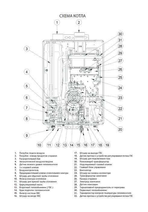 Настенные двухконтурные котлы с закрытой камерой сгорания серии r (rmf) «комфорт» — балхай сервис — официальный дистрибьютор rinnai в россии | г. москва