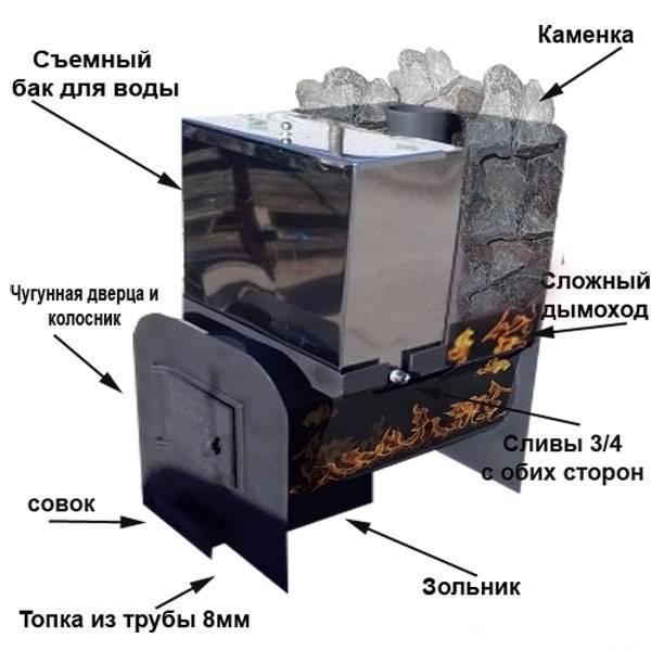 Монтаж отопительных печей, печей-каминов, печей для бани и сауны