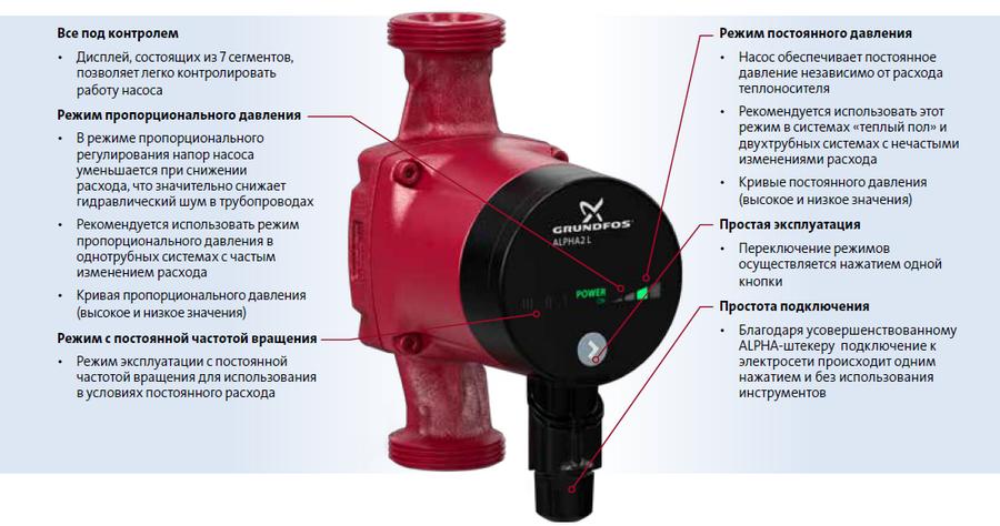 Насос для отопления grundfos: отопительный циркуляционный насос для системы отопления грундфос, технические характеристики