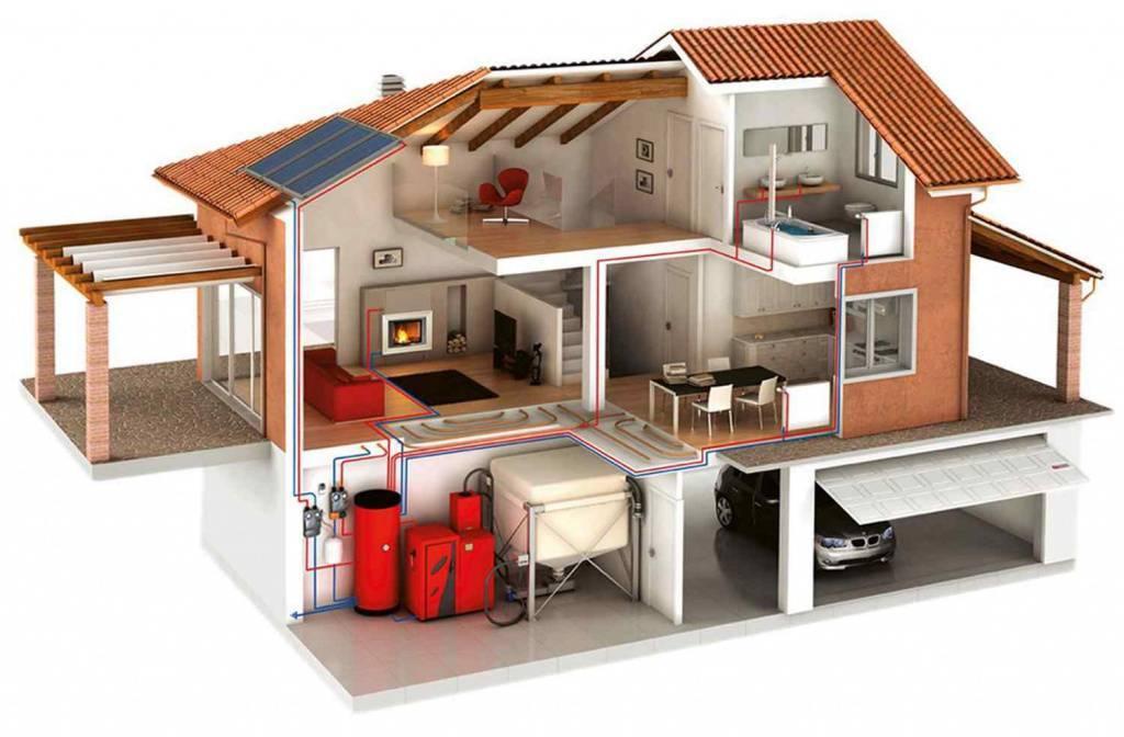 Какую выбрать систему отопления частного дома — как выбрать отопление, схемы, плюсы, минусы и сравнение отопительных систем