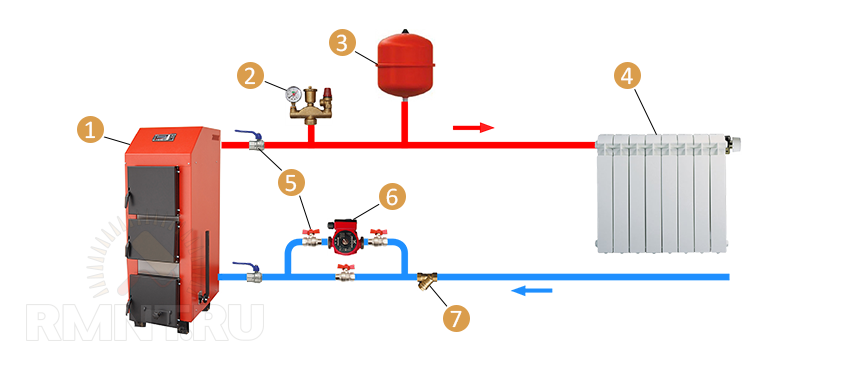 Дополнительный насос в системе отопления, как установить его самостоятельно