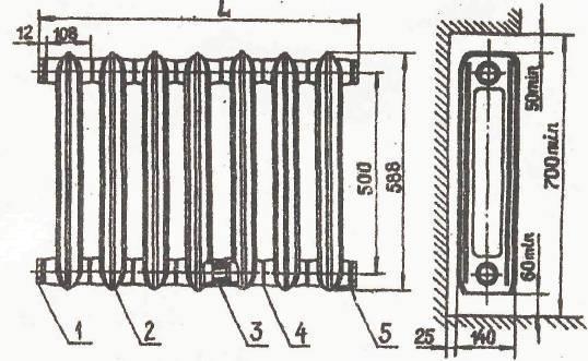 Какие бывают чугунные радиаторы отопления – плюсы и минусы современных батарей из чугуна