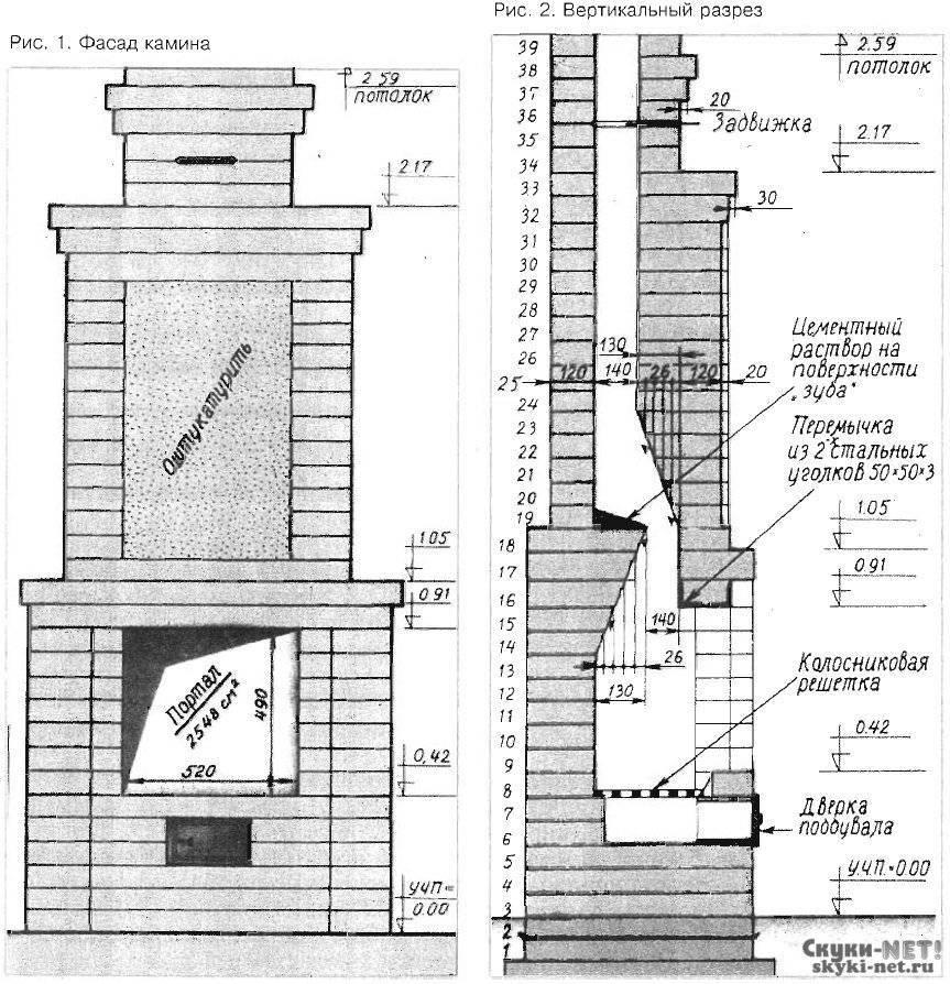 Электрические камины: основные виды и характеристики лучших моделей