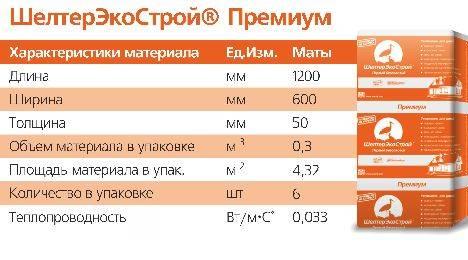 Отечественный утеплитель шелтер для одежды: характеристики, плюсы