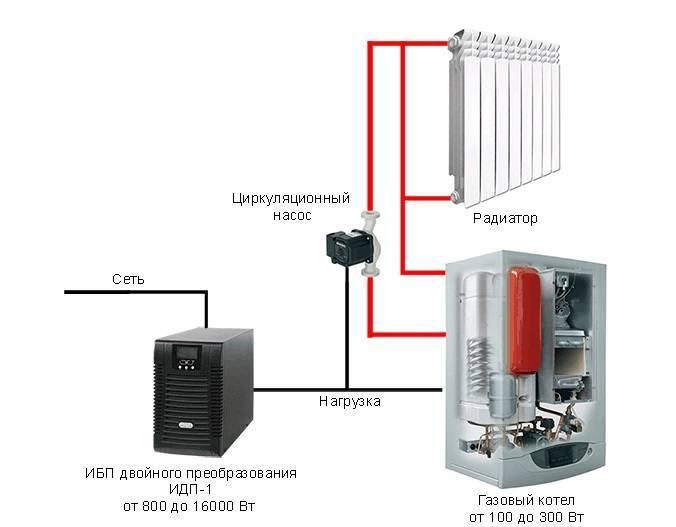Использование стабилизатора напряжения для газового котла