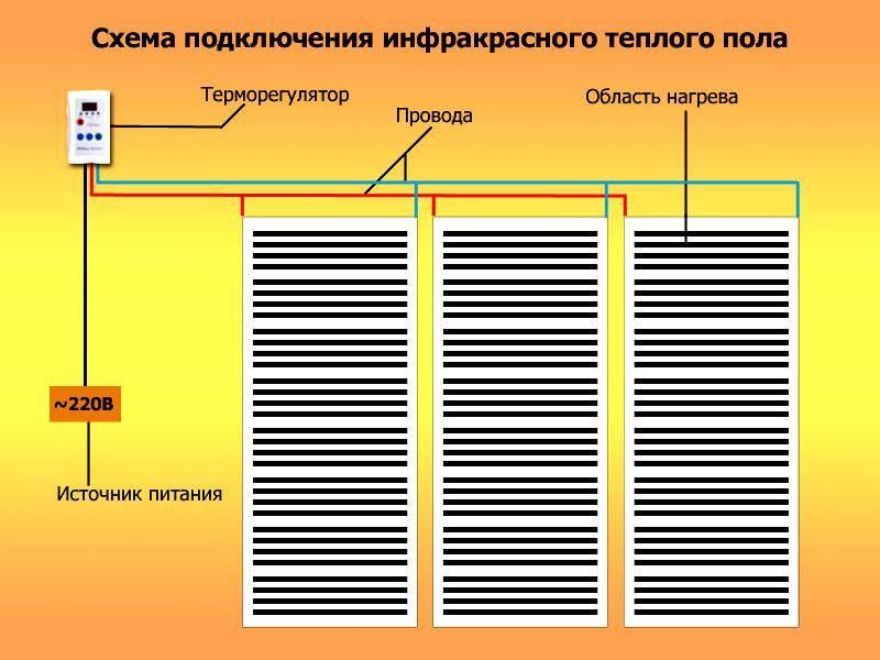 Инфракрасный теплый пол caleo: выбор, монтаж, схема подключения