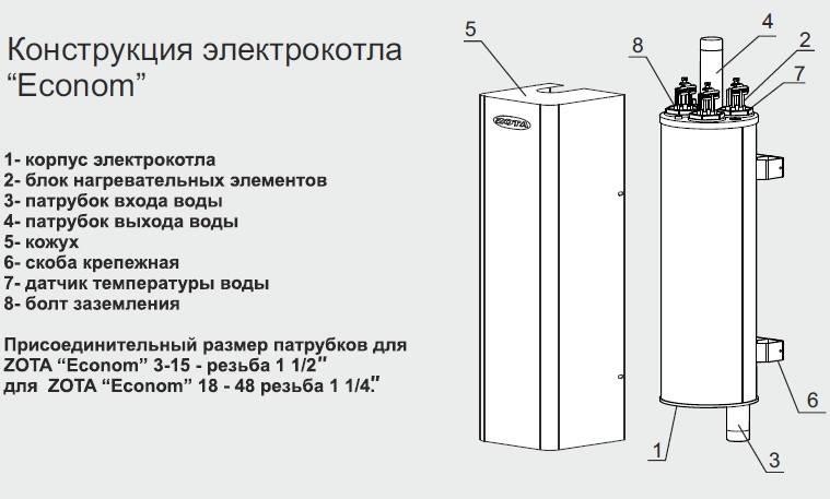 Как выбрать электрокотел для дома