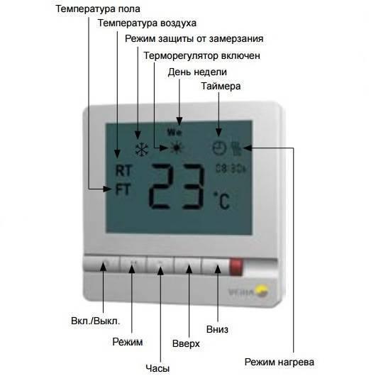 Выбираем правильный терморегулятор для теплых полов