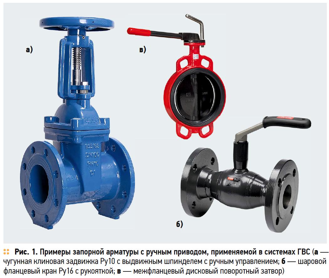 Трубопроводная арматура - что это такое, виды, применение.