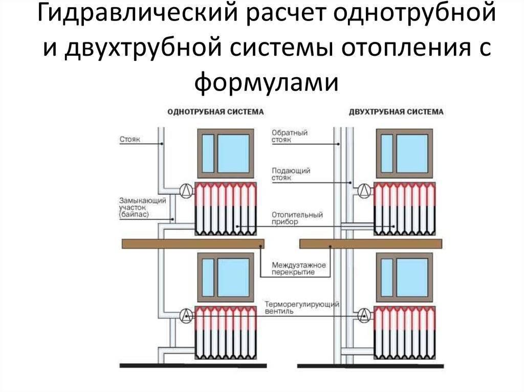 Какая система отопления лучше однотрубная или двухтрубная: какое отопление эффективнее, отличие, чем отличается, какую схему выбрать, какая разводка лучше