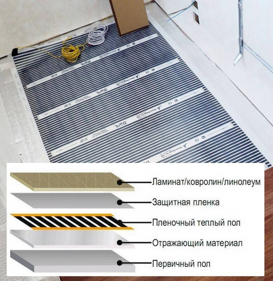 Плёночный тёплый пол: монтажная инструкция - zetsila