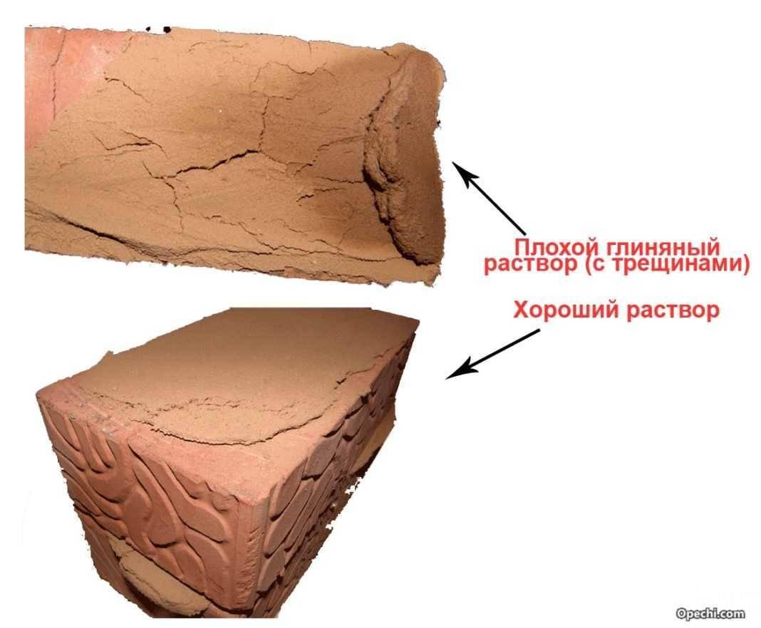 Как приготовить прочный и долговечный раствор из глины для кладки печи