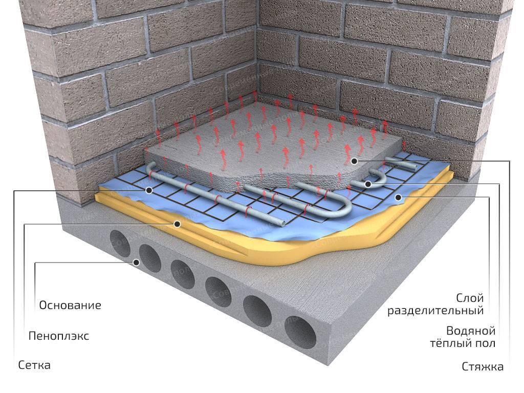 Важно знать: чем залить теплый водяной пол