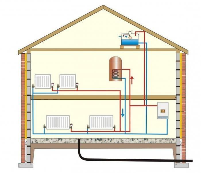 Отопление дома | утепление дома - part 3
