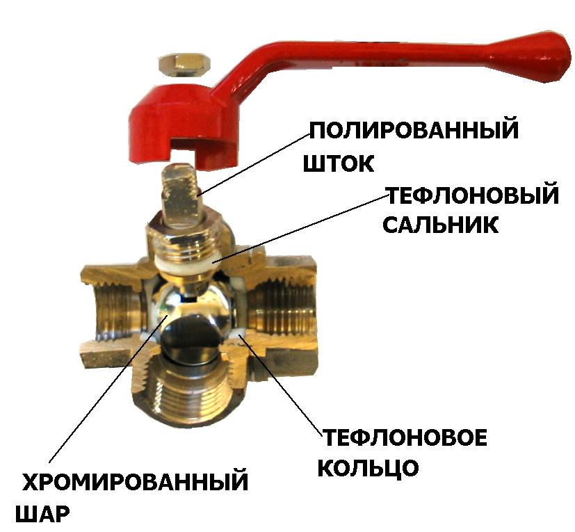 Кран водопроводный: типы, виды, конструкция и устройство