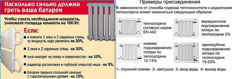 Температура батарей отопления в квартире: норма по госту, сколько градусов, согласно закону, должно бить в многоквартирном доме зимой, нормативы в угловых помещениях