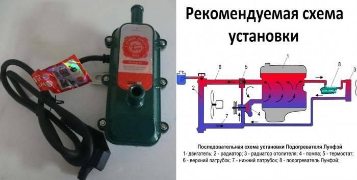 Предпусковой подогреватель двигателя – электрический, автономный