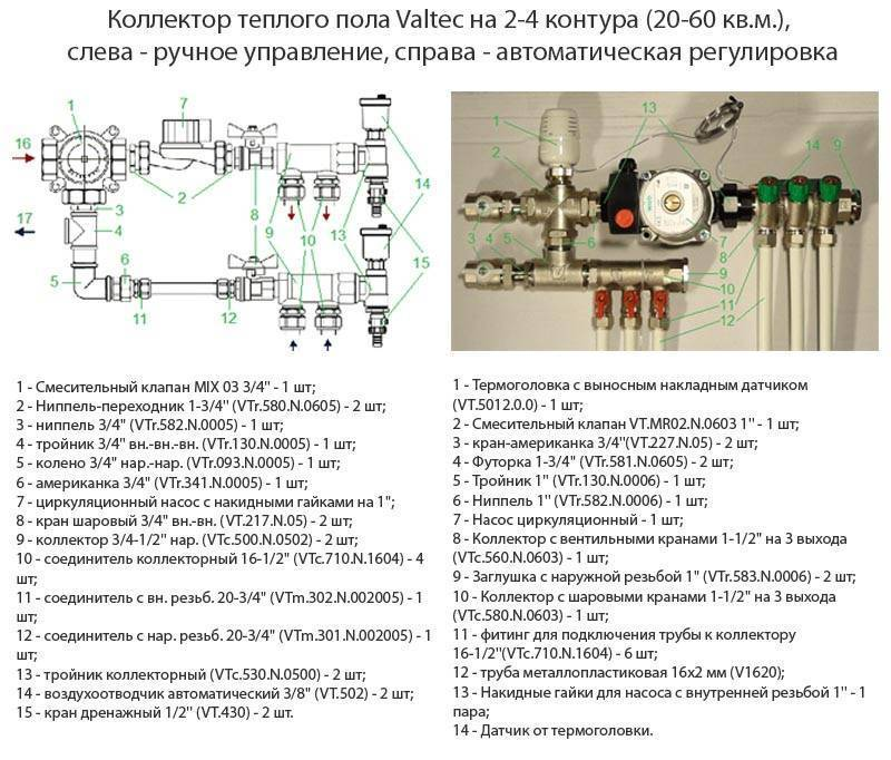 Коллектор для теплого пола: сбор и подключение насосно-смесительного узла (гребенки) к системе отопления
