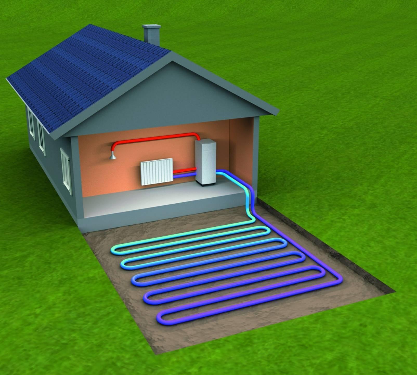 Геотермальное отопление дома своими руками | всё об отоплении