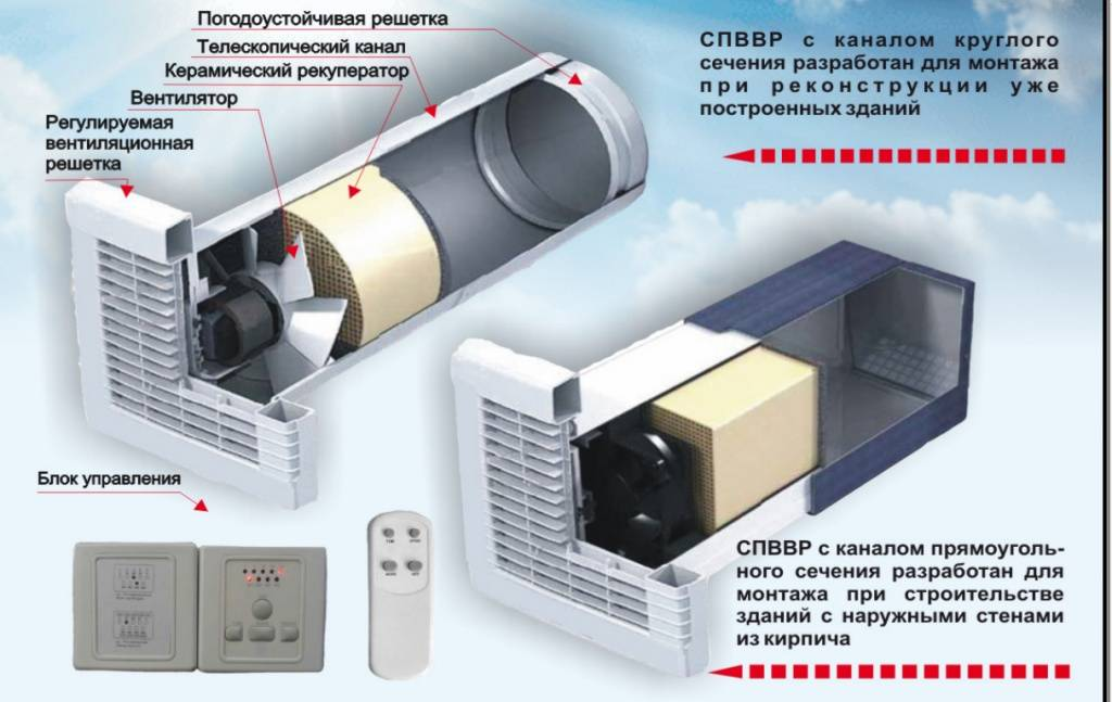 Рекуператор воздуха для дома своими руками: чертежи- инструкция и фото +видео