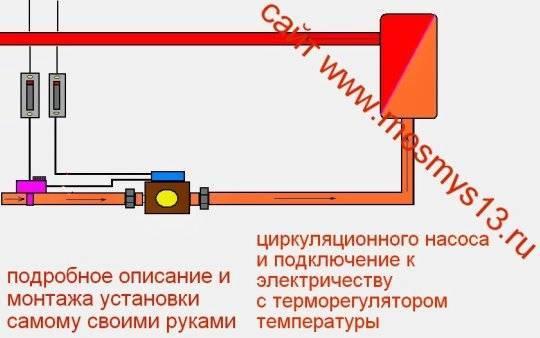 Как установить насос отопления в систему отопления – правила и особенности подключения