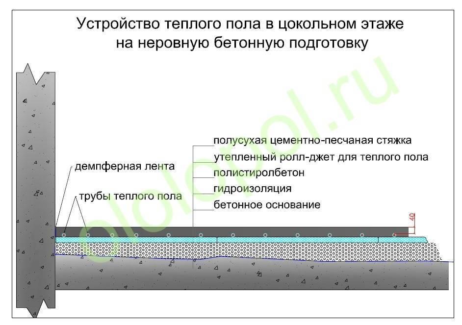 Как выбрать правильно размеры всех слоев теплого водяного пола