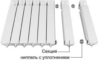 Наращивание радиаторов отопления