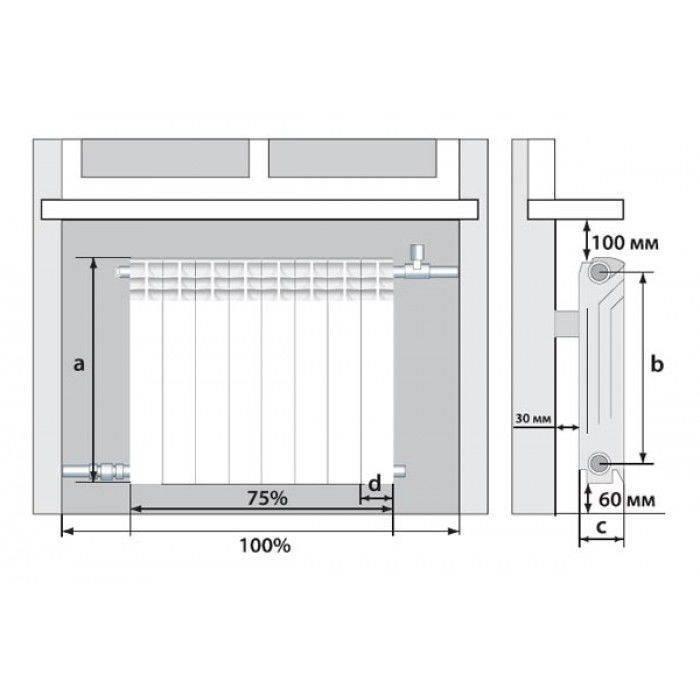 Как подобрать размеры батареи отопления