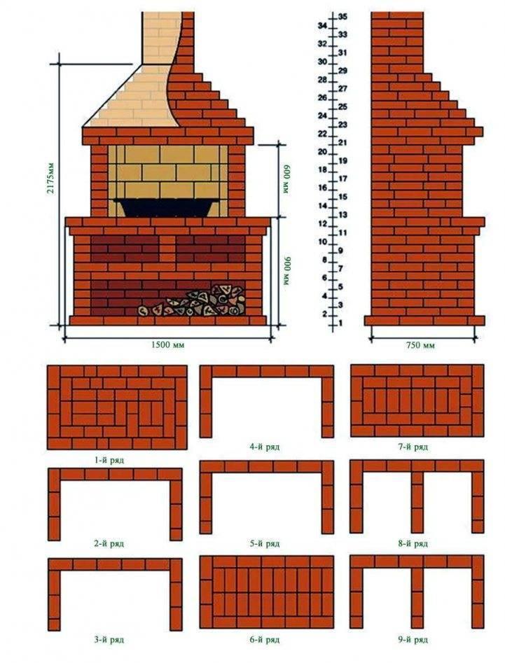 Уличная печь барбекю своими руками: схемы, чертежи, пошаговая инструкция