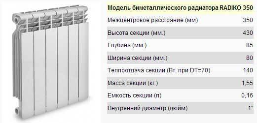 Расчет радиаторов отопления – как не прогадать с количеством секций?