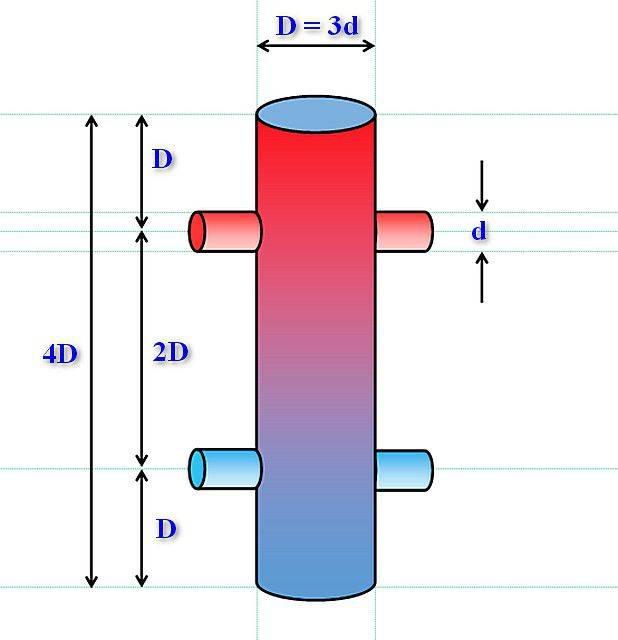 Гидрострелка для отопления: что это такое и для чего она нужна