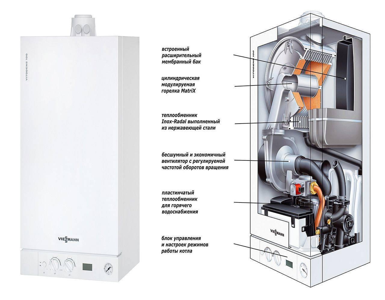 Какой газовый котел лучше – напольный или настенный, как выбрать