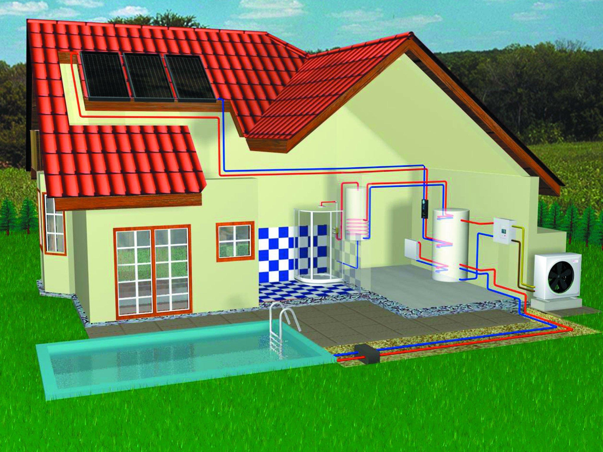 Энергосберегающие системы и технологии для отопления частного дома нового поколения