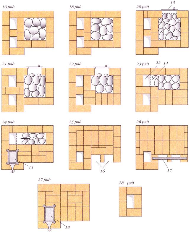 Как выбрать проект кирпичной бани