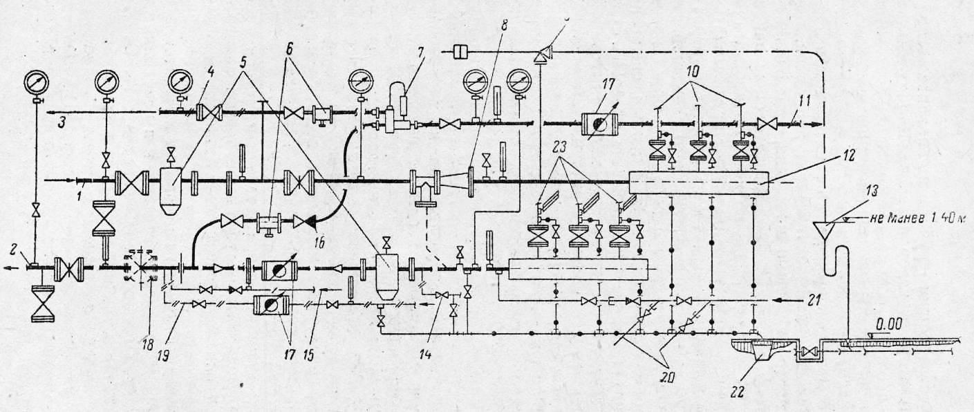 Зачем нужен этот необычный агрегат? назначение и принцип работы элеватора в системе отопления