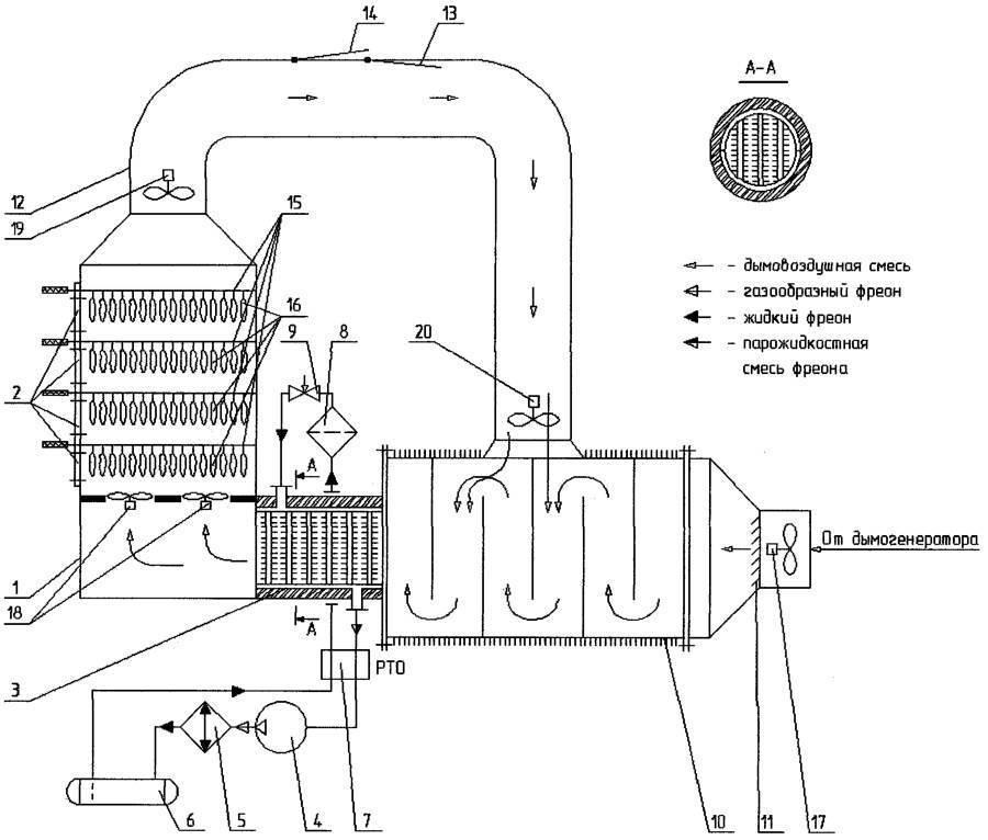 Принцип работы чертежи и схемы дымогенератора