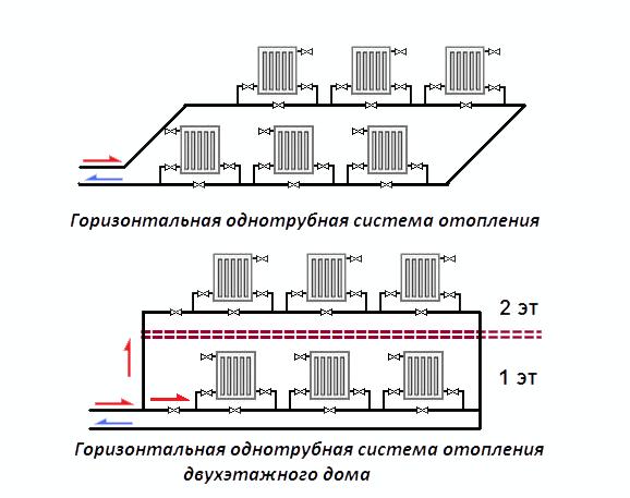 Схема однотрубной системы отопления в частном доме