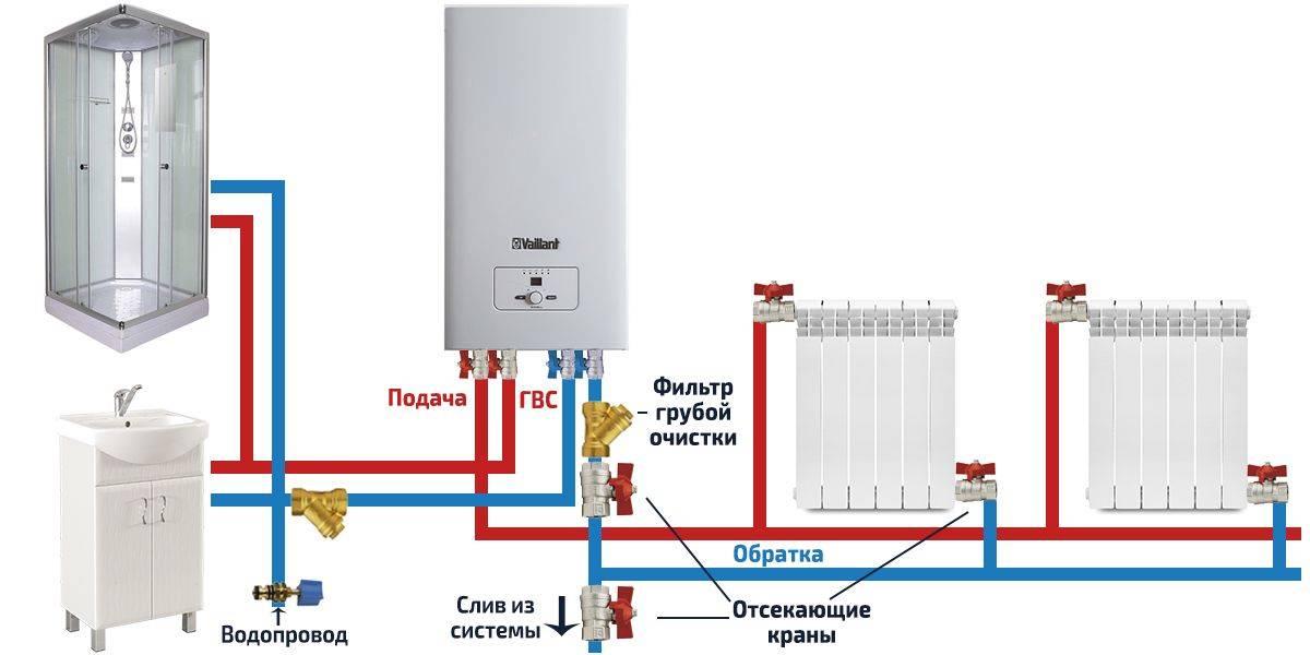 Подключение двухконтурного газового котла к системе отопления: требования и нормы + этапы монтажа