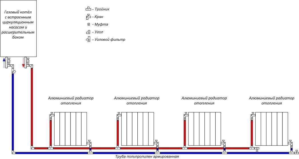 Как выполняется монтаж отопления из полипропиленовых труб – теория и практика с примерами