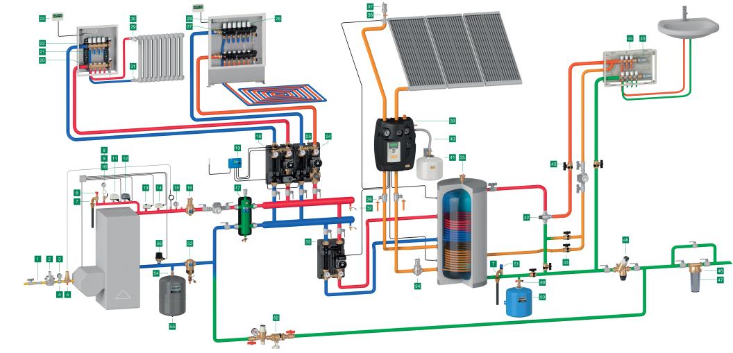 Водяное отопление в частном доме: схемы для дач и коттеджей