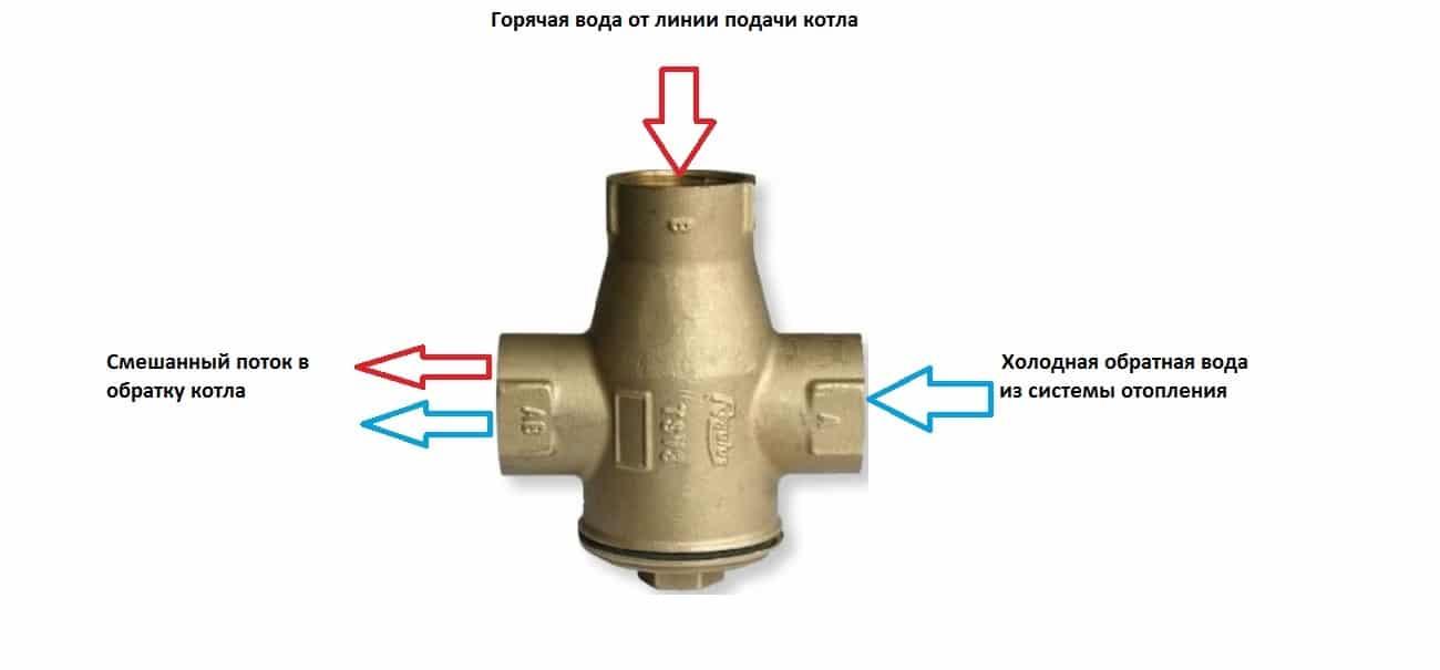 Конструкция и принцип работы трехходового клапана на систему отопления: модели и фирмы-производители