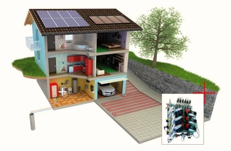 Водородное отопление дома своими руками и видео инструкция
