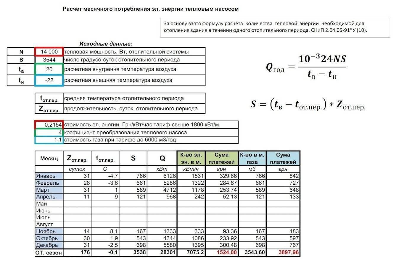 Методы гидравлического расчета систем отопления - znayteplo.ru